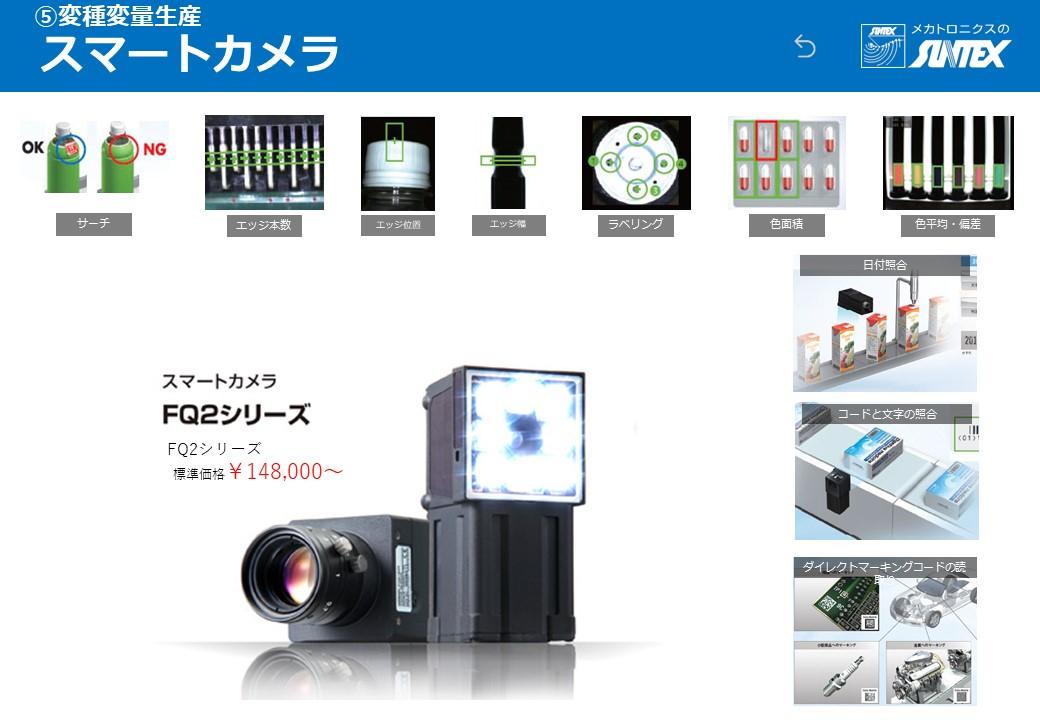 画像センサFQ2シリーズ